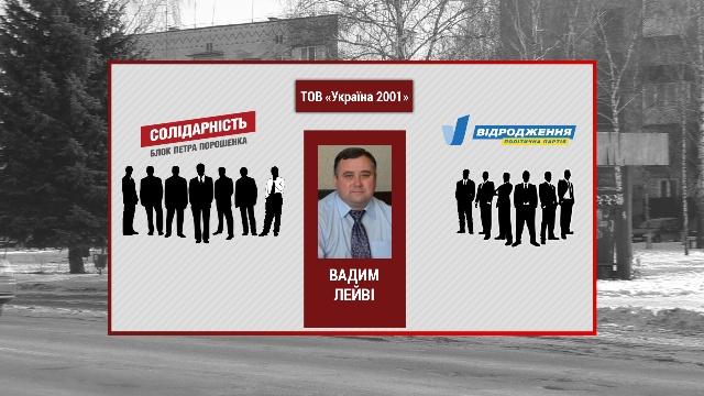 інфографіка лейві і депутати